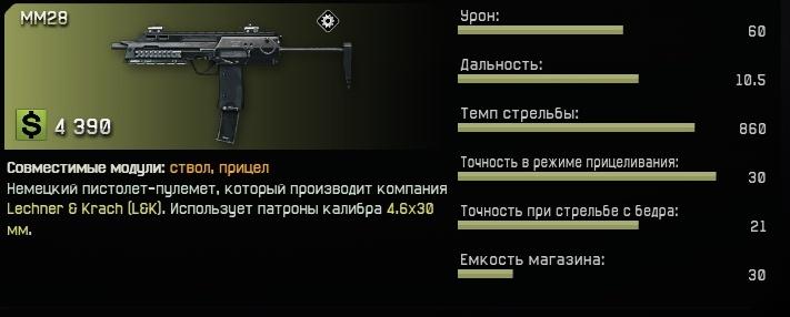 Форум игры WARFACE